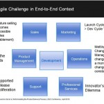 Your Agile Engagement is a Strategic Opportunity