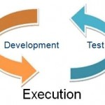 Research Agenda for Test-Driven Business