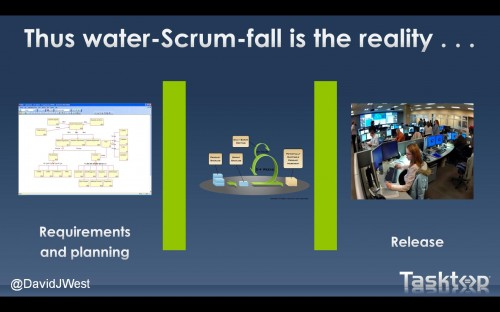 Water_Scrum_Fall_III