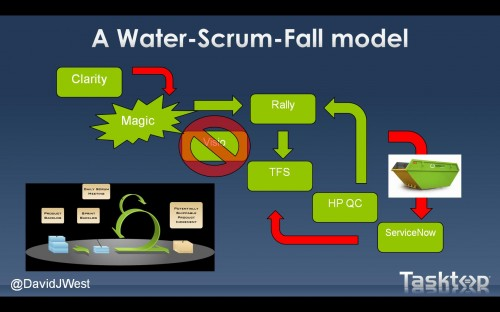 Water_Scrum_Fall_IV