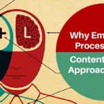 Why Embrace a Process- and Content-Driven Approach to EA?